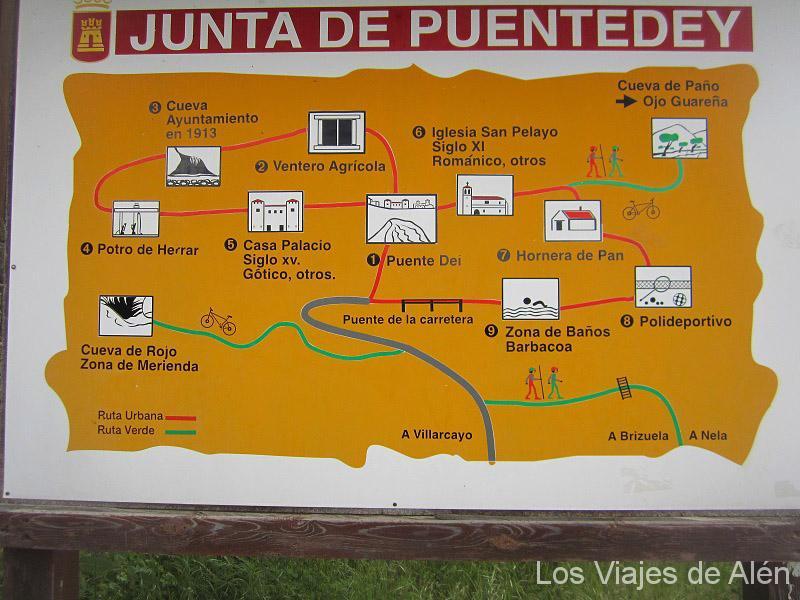 Panel Explicativo Puentedey